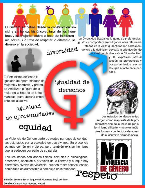 Postgrado Internacional Género y Comunicación