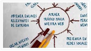 posicionamiento web copia